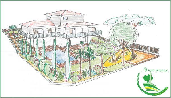 Paysagiste pour conception de jardin anglais ou la for Conception jardin anglais